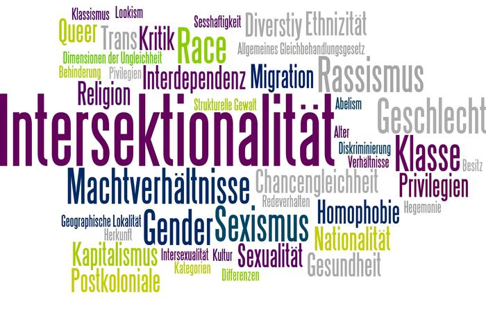 Intersektionalitäts-Cloud