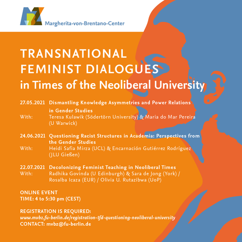 Transnational Feminist Dialogues in Times of the Neoliberal University